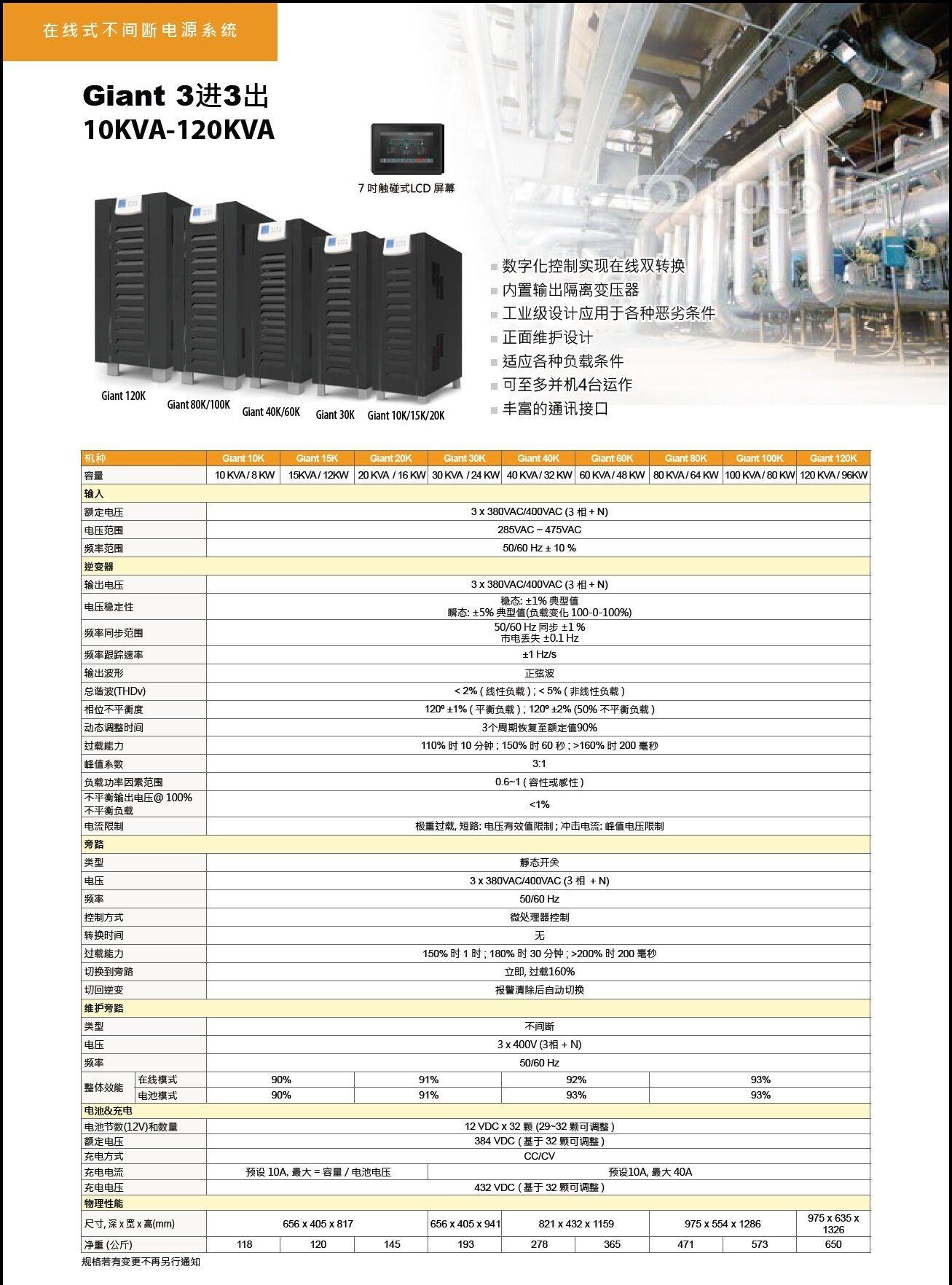 稳压必威游戏app官方下载/8KW/16KW/24KW/32KW/80KVA/64KW